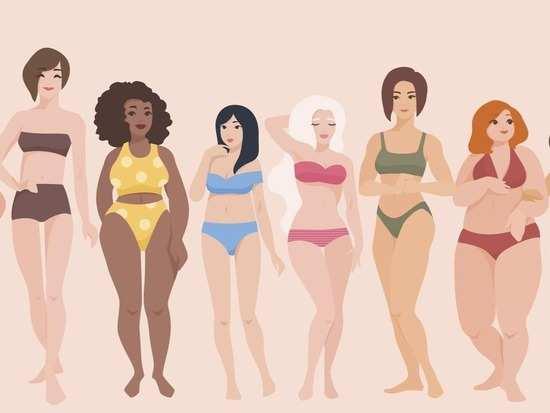 Was Ist Body Shaming